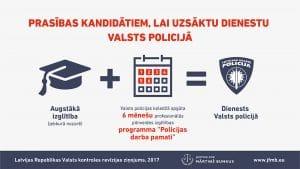 pietiekami ir Valsts policijas koledžā apgūt profesionālās pilnveides izglītības programmu, kuras ilgums ir 6mēneši.